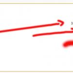 איך לכלול את שם הפוסט ב contact form 7 ?
